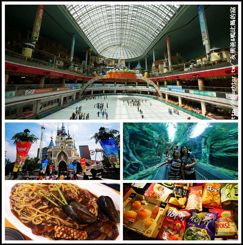 【韓國五日(三)】樂天世界、樂天水族館、格雷萬蠟像館、安東粉絲燉雞風味餐~